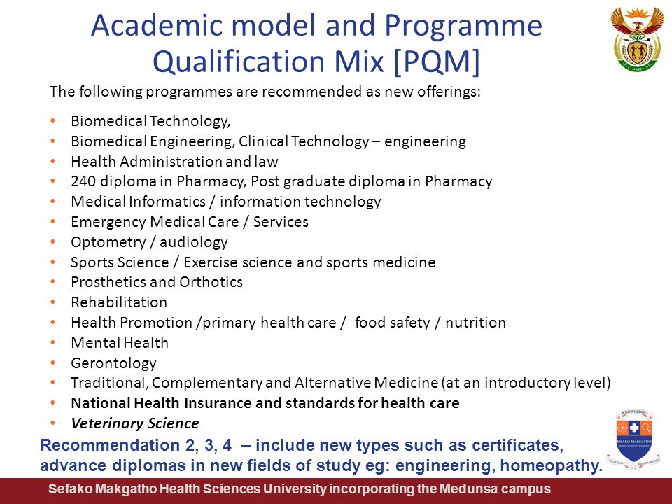Academic model and Programme Qualification Mix [PQM]